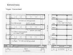 Instituto Salk_ Louis Kahn - Viga Vierendeel