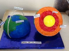1 million+ Stunning Free Images to Use Anywhere Earth Science Projects, Earth And Space Science, Science For Kids, Earth From Space, Elementary Science, Science Classroom, Earth Layers Model, Free To Use Images, Cool Science Experiments