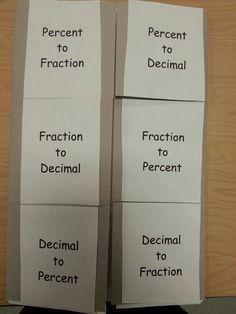 Percent fraction decimal conversions foldable