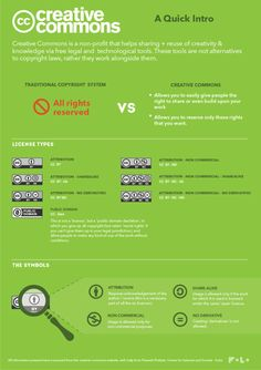Qué es Creative Commons #infografia #infographic #internet