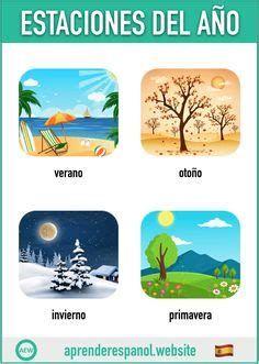 Spanish Practice, Learning Spanish For Kids, Spanish Lessons For Kids, Spanish Basics, Spanish Lesson Plans, Spanish Language Learning, Spanish Flashcards, Spanish Worksheets, Spanish Classroom Activities
