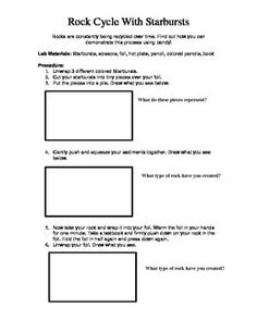 Learning about rocks science pinterest rock cycle worksheets rock cycle experiment using starbursts ccuart Image collections