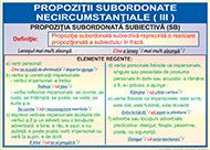 PLANSE LIMBA ROMANA | ROTAREXIM S.A. | Magazin virtual | Categorie produse Kids Education, Periodic Table, Roman, Sad, Journal, School, Childhood Education, Periotic Table, Journals