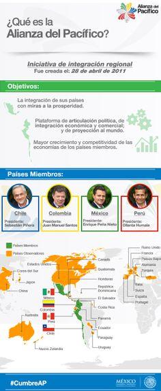 Infografia-AlianzaPacifico-v1.jpg (600×1450)