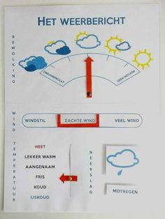 Weerkalender klaar Preschool Prep, Weather And Climate, What To Make, Primary School, Spelling, Vocabulary, Language, Classroom, Teacher