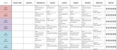 The Fast Metabolism Diet Experiment: Week 1 Meal Plan