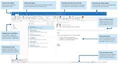 Outlook Office 365, Outlook 365, Microsoft Office Online, Microsoft Excel, Microsoft Surface, Microsoft Windows, Outlook Hacks, Outlook Calendar, Office Organization At Work