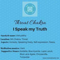 Throat Chakra (Vishuddha) meditation and healing tips. Chakra Healing Music, Chakra Mantra, Throat Chakra Healing, Chakra Art, Meditation Benefits, Daily Meditation, Healing Meditation, Meditation Music, Chakras