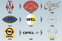 Evolution du logo Opel