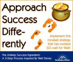 The Unlikely Success Ingredient: A 3-Step Process Inspired By Walt Disney | Frederique Murphy | Mountain Moving Mindset | Inspiration | Strategy | Leadership | Neuroscience