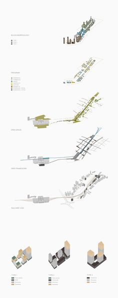 Gallery of Harvard GSD Students Win International Urban Design Competition for…