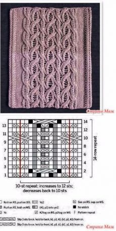 Intertwined Cables Knitting Stitch - Knitting Kingdom // coses i llanes Crochet Socks Pattern, Lace Knitting Patterns, Knitting Stiches, Cable Knitting, Knitting Charts, Lace Patterns, Knitting Socks, Knitting Designs, Hand Knitting