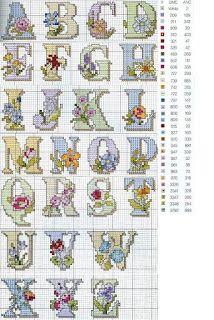 + de 60 Graficos de Alfabetos em Ponto Cruz!!!! - IPUBLIQUEI