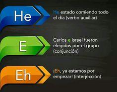 He/E/Eh/