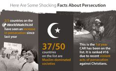 Here are some shocking facts about persecution. #WWL2014. Find out more at: www.worldwatchlist.us