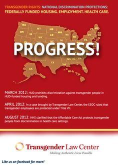 Transgender Rights: National Progress