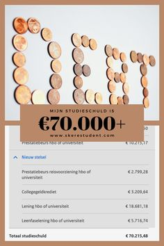 Ik heb een enorme studieschuld van €70.000. Ja, echt. Zeventigduizend euro. Laat dat nog even bezinken. Ik snap zelf ook niet helemaal hoe ik het zo ver heb laten komen. Maar ja, niet inloggen op DUO en gewoon genieten van je studententijd doet dat met een mens apparently. In deze blog op Skere Student vertel ik je hoe die €70.000 studieschuld precies is opgebouwd en wat mijn plan is om mijn studieschuld weer terug te betalen. Budget, How To Plan, Earn Money Online, Blogging, Budgeting