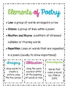 Use this as anchor chart to display the elements of poetry for students or add to student notebook and/or binders to use as a reference. Poetry Anchor Chart, Anchor Charts, Poetry Unit, Writing Poetry, Teaching Poetry, Teaching Reading, Learning, Persuasive Writing, Paragraph Writing