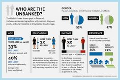 Financial Inclusion: Who are the Unbanked? by World Bank Photo Collection, via Flickr