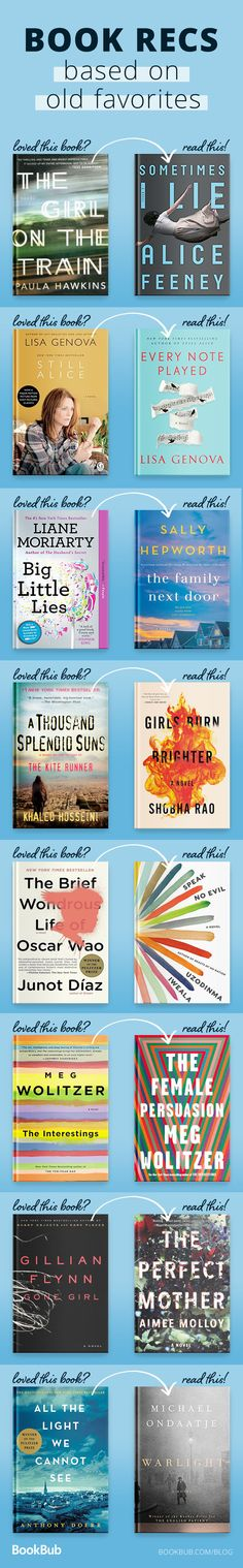 This reading list takes all of your old favorites books and classics and recommends you new books to read based on old favorites. If you loved Girl on the Train, you will love _____.....