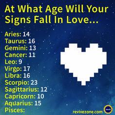 love zodiac signs aries taurus gemini cancer leo virgo libra scorpio s Zodiac Zodiac Sign Traits, Zodiac Signs Sagittarius, Zodiac Star Signs, Zodiac Horoscope, Aries And Gemini, Zodiac Signs Cancer Compatibility, Horoscope Signs Love, Astrology, Funny