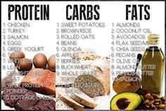Macronutrients! Healthy proteins, carbohydrates, and fats