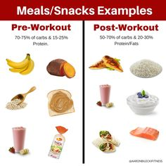 Pre & Post Workout Meals/Snack Ideas for Energy!