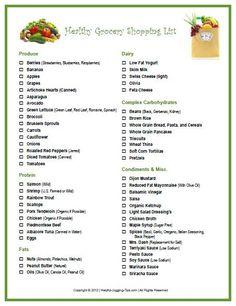 printable healthy food grocery list