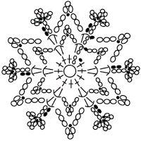 Copo de nieve crochet Crochet Skirt Pattern, Crochet Snowflake Pattern, Crochet Stars, Crochet Snowflakes, Crochet Flower Patterns, Crochet Diagram, Doily Patterns, Afghan Crochet Patterns, Heart Patterns