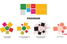 Rice+Lipka Architects — MUSEUM OF POLISH HISTORY Bubble Diagram Architecture, Architecture Concept Diagram, Urban Design Concept, Urban Design Diagram, Architecture Program, Architecture Board, Giancarlo Mazzanti, Spatial Analysis, Conceptual Sketches