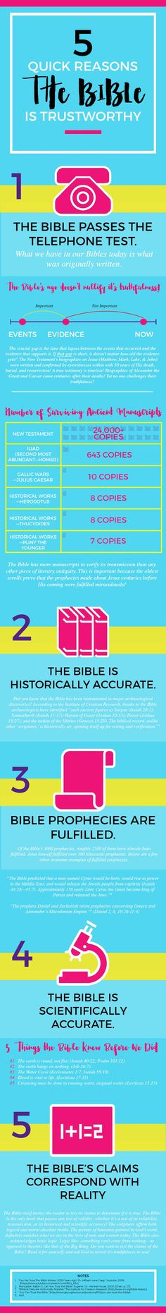 5 Quick Reasons the Bible is Trustworthy  Bible infographic. Bible Facts.  Read it now or pin it for later <3!