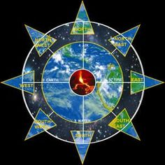 ruota medicina nativi americani simboli. Significati simbolici dalla natura: introduzione  Comprendere i messaggi della natura