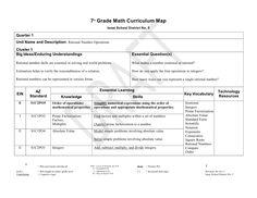 seventh-grade-math-curriculum-map by Isaac_Schools_5 via Slideshare