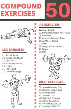 the ultimate list of compound exercises 50 muscle
