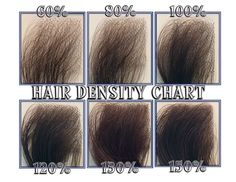 Human Hair Density Chart - View the Human Hair Density Chart to determine the density/thickness of your wig. This chart is great to use when you are creating a custom lace wig. Hair Densities: 60% 80% 100% 120% 130% 150%