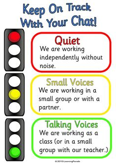volume control poster- this could be emphasized by the use of a traffic light in the classroom as a visual representation of the noise level. I have seen this used in many schools and it has been effective. Classroom Organisation, Classroom Rules, Classroom Displays, Future Classroom, School Classroom, Classroom Themes, Classroom Noise Level, Classroom Language, Classroom Management Strategies
