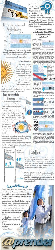 Historia de la bandera argentina #infografia