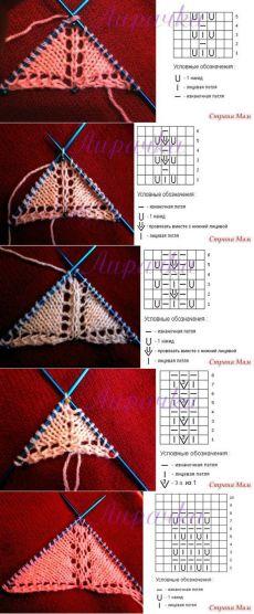 Вязание центральной петли в шалях.