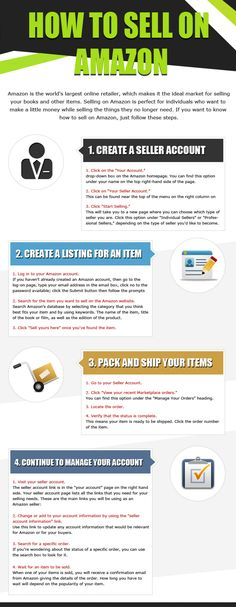 How to #Sell on #Amazon