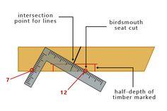 Roof Joist, Roof Trusses, Shed Building Plans, Diy Shed Plans, Building Ideas, Roof Truss Design, Shed Roof Design, Diy Shed Kits, Arquitetura