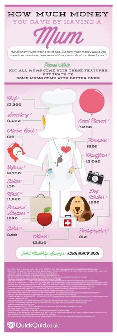 Love your mum?  Repin this to share with fabulous mum and friends.  Be sure to fill out our entry form here for a chance to win 500 GBP: quickquid.co.uk/...