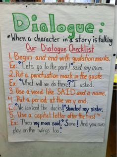 can you use dialogue narrative essay Nobody ever really sits down to tell you the basic rules about when to make a new paragraph, so you generally  your short stories are going to have dialogue, .