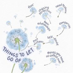 Note To Self, Self Love, Everybody Talks, Vie Motivation, Self Care Activities, Art Activities, Self Compassion, Motif Floral, Happy Thoughts