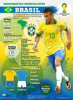 Brasil es el equipo favorito para disputar la final en la Copa del Mundo.
