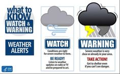 Do you know the difference between a severe weather watch and warning? Be informed--know your weather alerts. Severe Weather, Extreme Weather, Survival Tips, Survival Skills, Hurricane Safety, Weather Watch, Emergency Supplies, Emergency Kits, Summer Safety