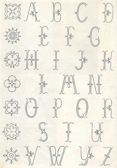 Ommeltavia kirjaimia, WSOY 1950 - A Finnish book of embroidery patterns