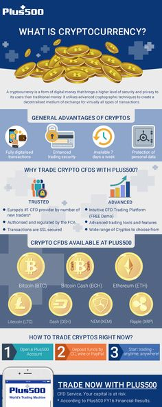 Trade the world's most popular Cryptocurrencies straight from your phone with the Plus500 App - No Commissions! New traders get £20 Welcome Bonus! CFD Service, T&Cs apply
