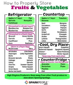 Sparkpeople explains how to keep fruits and veggies fresh through different ways to store them and what should be in the fridge vs. on the countertop.