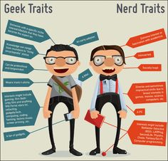 Difference between Geek and Nerd. Oddly I am both, (aside from nerd introverted.)