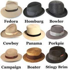 ¿Qué tipo de sombrero os gusta más? Vamos a aprender un poquito acerca de algunos de los modelos que existen. #hats #sombreros